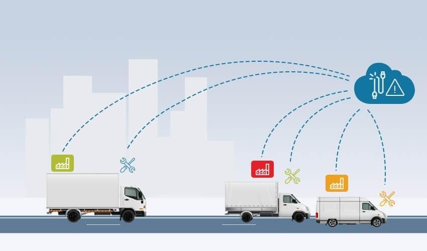 iot trong logistics