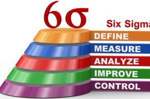 Vai trò của Six Sigma trong nền công nghiệp 4.0